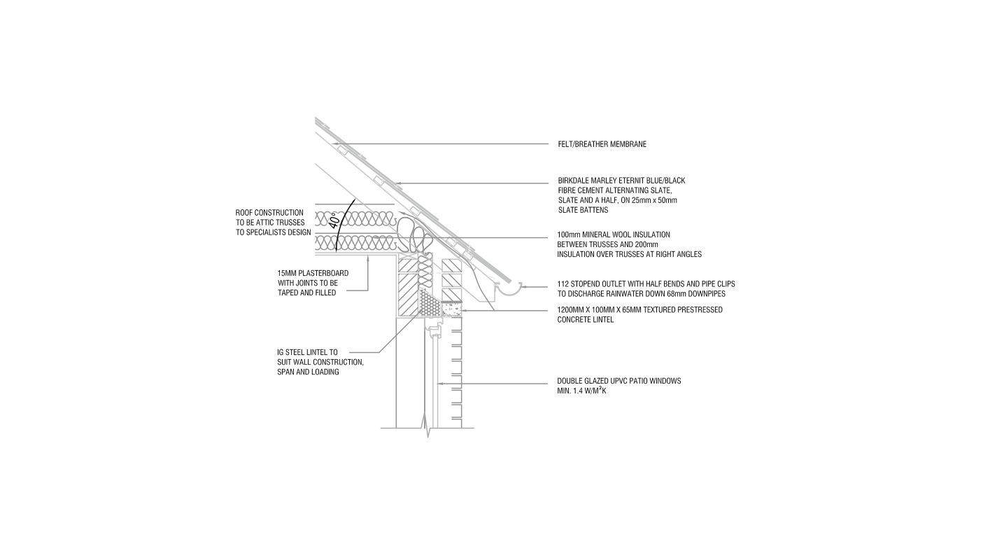 Door lintel regulations for Construction rules and regulations